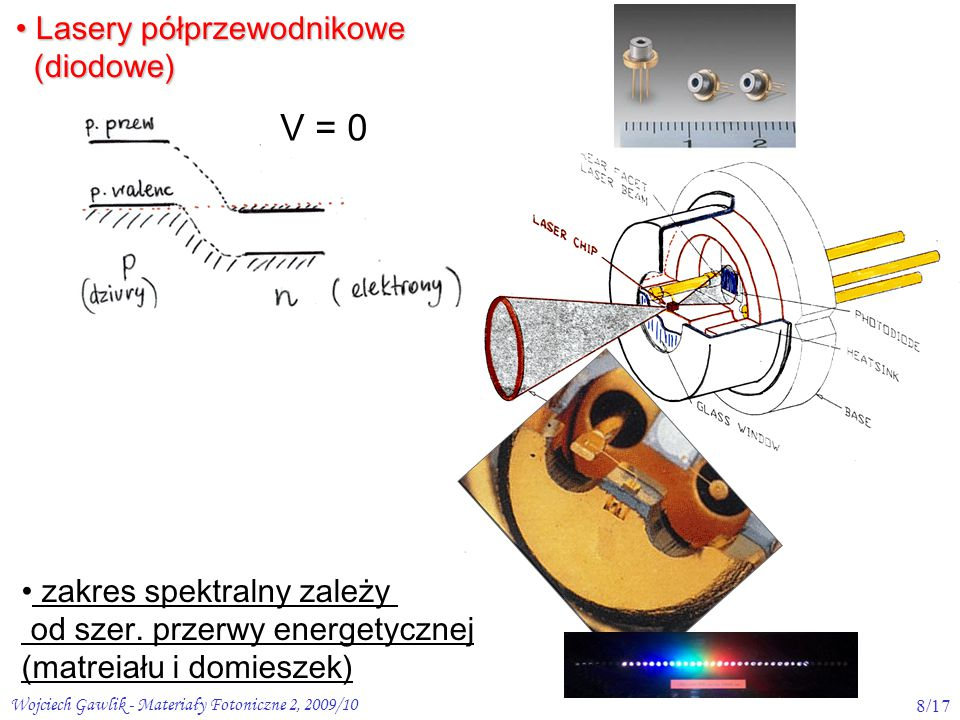 Lasery półprzewodnikowe (diodowe)