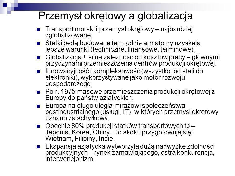 Przemysł okrętowy a globalizacja