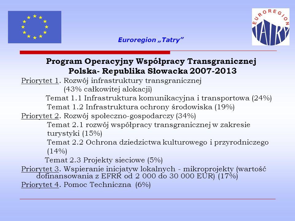 Program Operacyjny Współpracy Transgranicznej