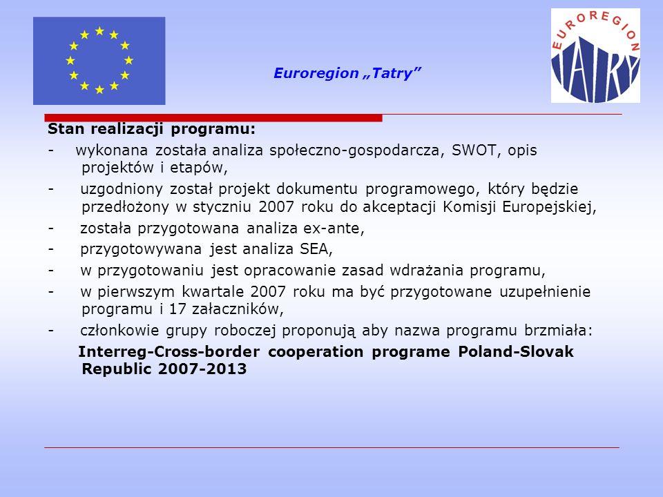 Stan realizacji programu: