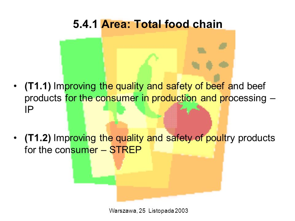 5.4.1 Area: Total food chain(T1.1) Improving the quality and safety of beef and beef products for the consumer in production and processing – IP.