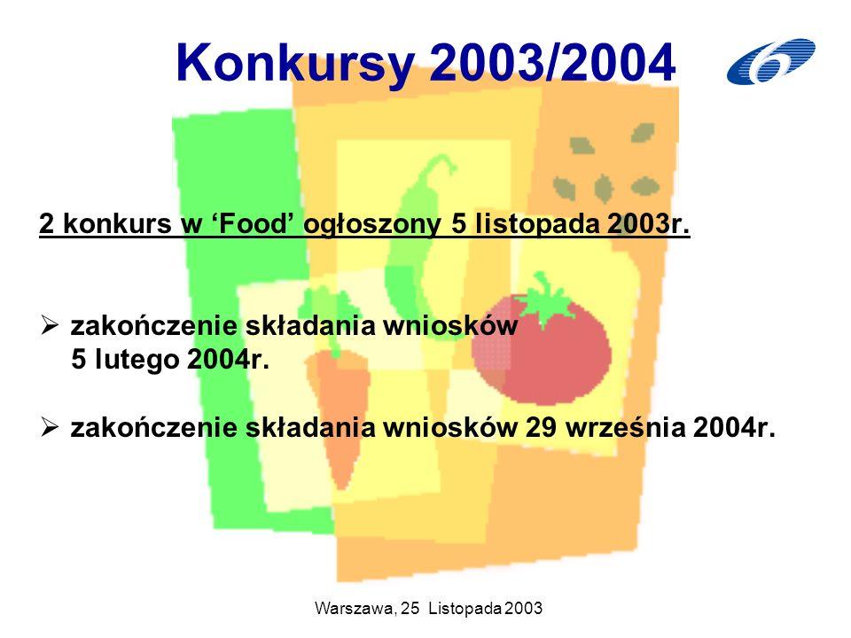 Konkursy 2003/2004 2 konkurs w 'Food' ogłoszony 5 listopada 2003r.