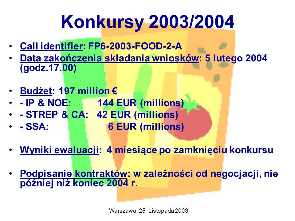 Konkursy 2003/2004 Call identifier: FP6-2003-FOOD-2-A