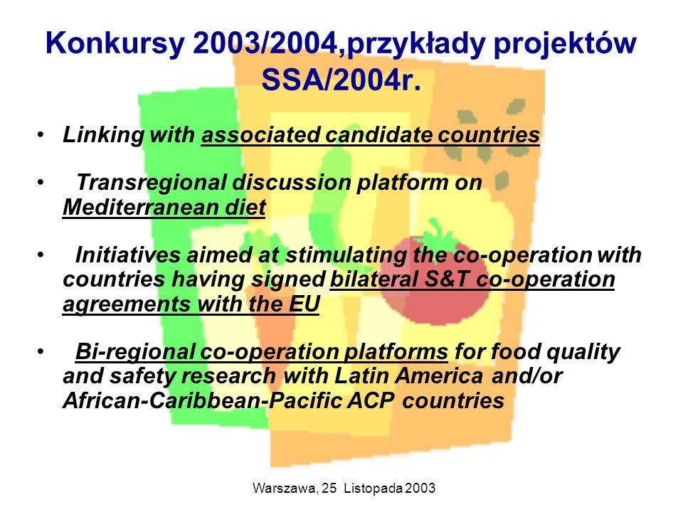 Konkursy 2003/2004,przykłady projektów SSA/2004r.