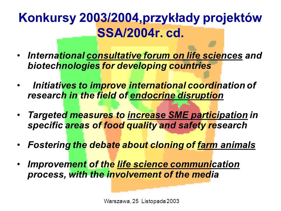 Konkursy 2003/2004,przykłady projektów SSA/2004r. cd.