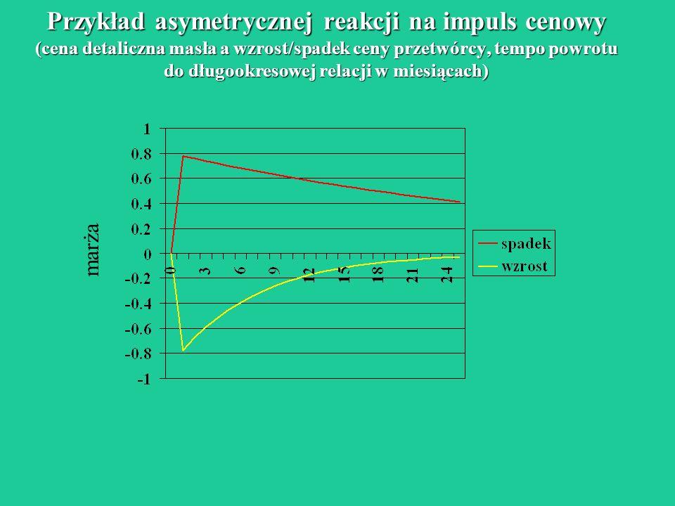 Przykład asymetrycznej reakcji na impuls cenowy (cena detaliczna masła a wzrost/spadek ceny przetwórcy, tempo powrotu do długookresowej relacji w miesiącach)