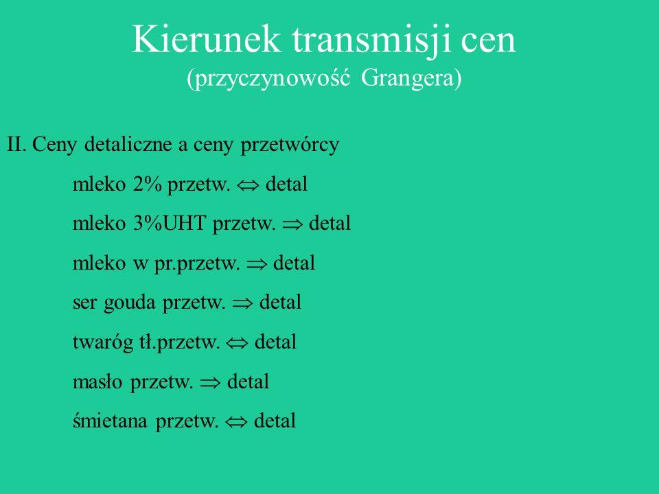Kierunek transmisji cen (przyczynowość Grangera)