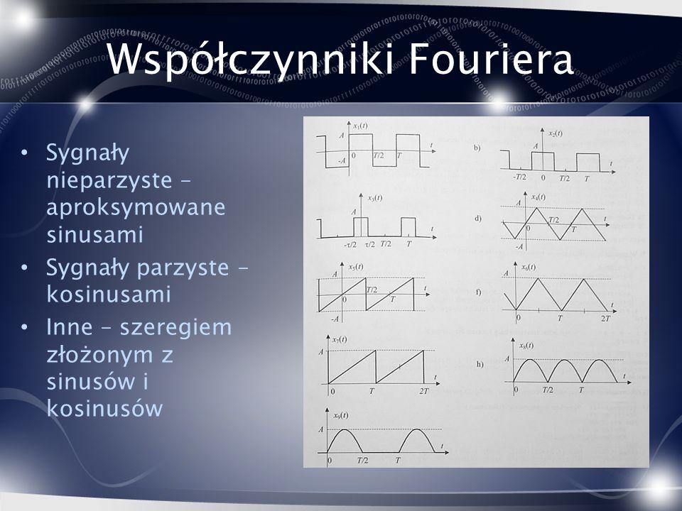 Współczynniki Fouriera
