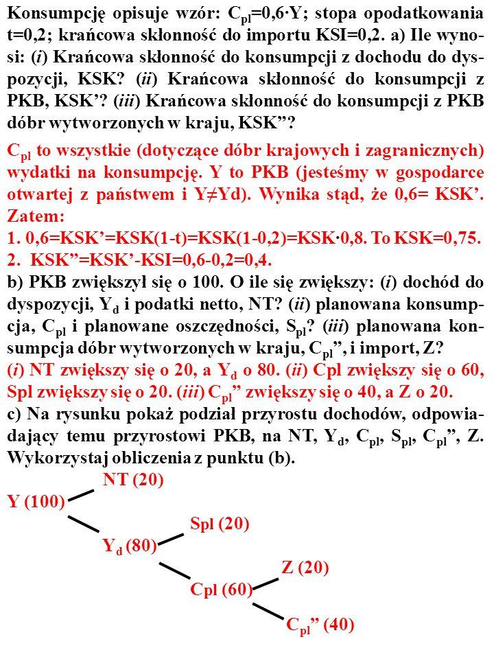 Konsumpcję opisuje wzór: Cpl=0,6·Y; stopa opodatkowania t=0,2; krańcowa skłonność do importu KSI=0,2. a) Ile wyno-si: (i) Krańcowa skłonność do konsumpcji z dochodu do dys-pozycji, KSK (ii) Krańcowa skłonność do konsumpcji z PKB, KSK' (iii) Krańcowa skłonność do konsumpcji z PKB dóbr wytworzonych w kraju, KSK