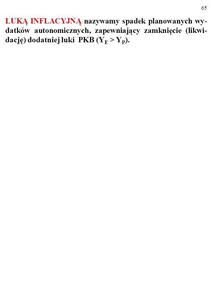 LUKĄ INFLACYJNĄ nazywamy spadek planowanych wy- datków autonomicznych, zapewniający zamknięcie (likwi-dację) dodatniej luki PKB (YE > YP).