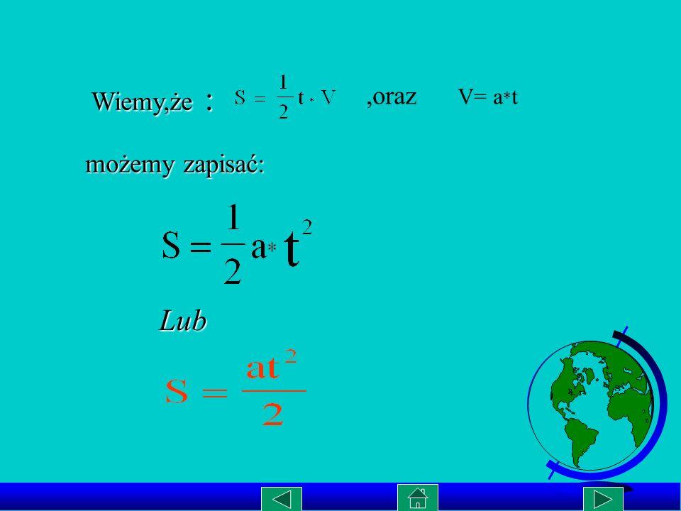 Wiemy,że : ,oraz V= a*t możemy zapisać: Lub