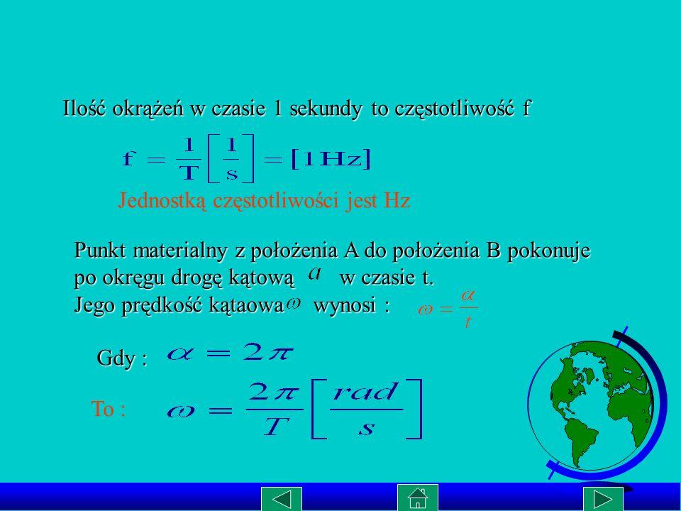 Ilość okrążeń w czasie 1 sekundy to częstotliwość f