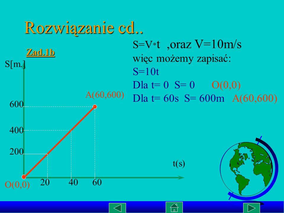 Rozwiązanie cd.. S=V*t ,oraz V=10m/s więc możemy zapisać: S=10t