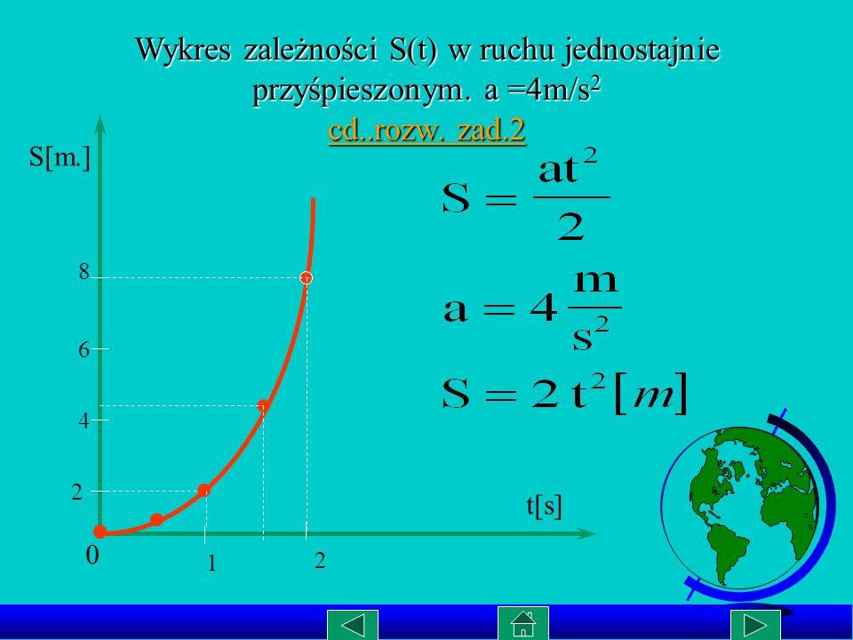 Wykres zależności S(t) w ruchu jednostajnie przyśpieszonym. a =4m/s2 cd..rozw. zad.2