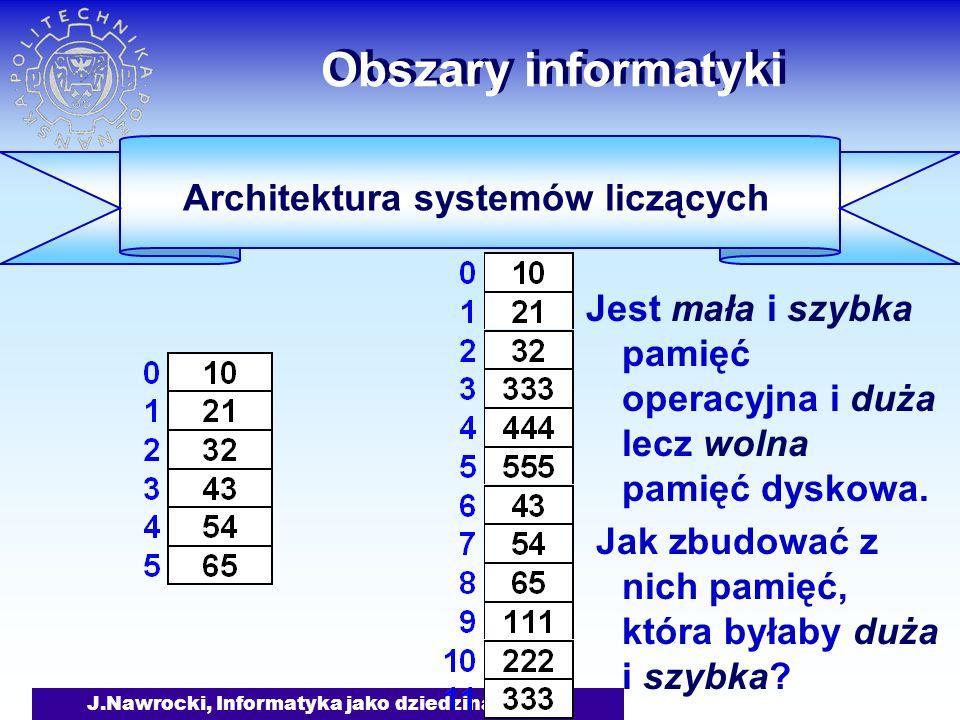 Architektura systemów liczących