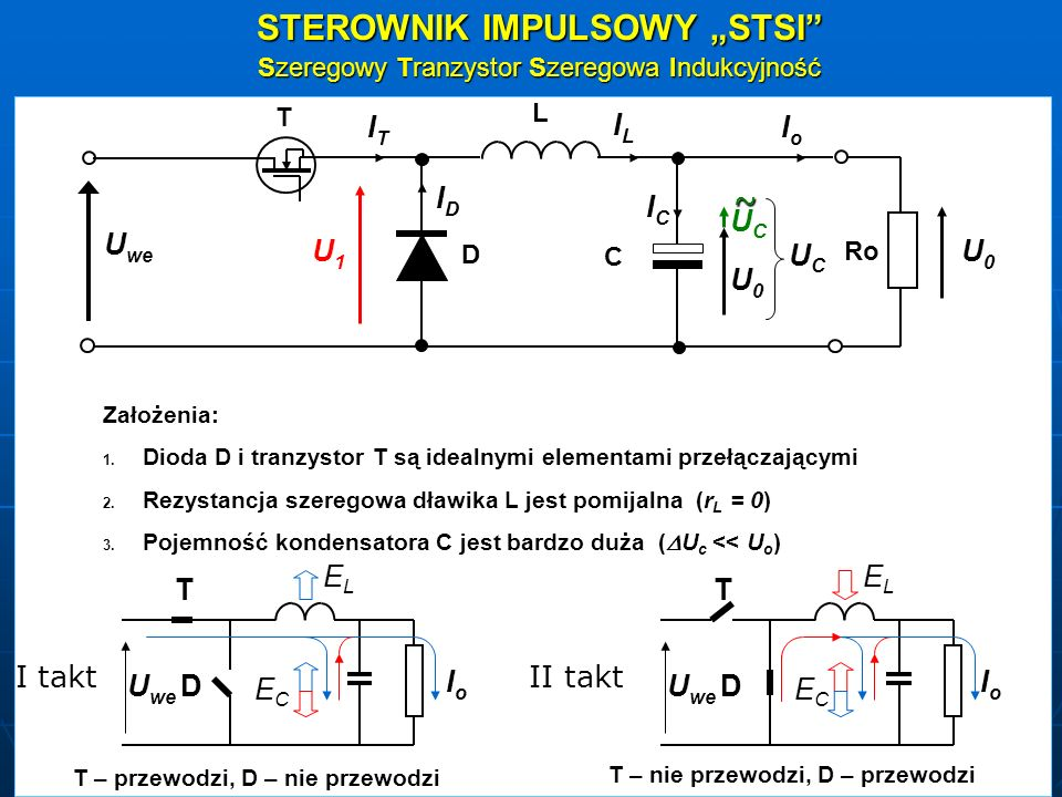 "STEROWNIK IMPULSOWY ""STSI"
