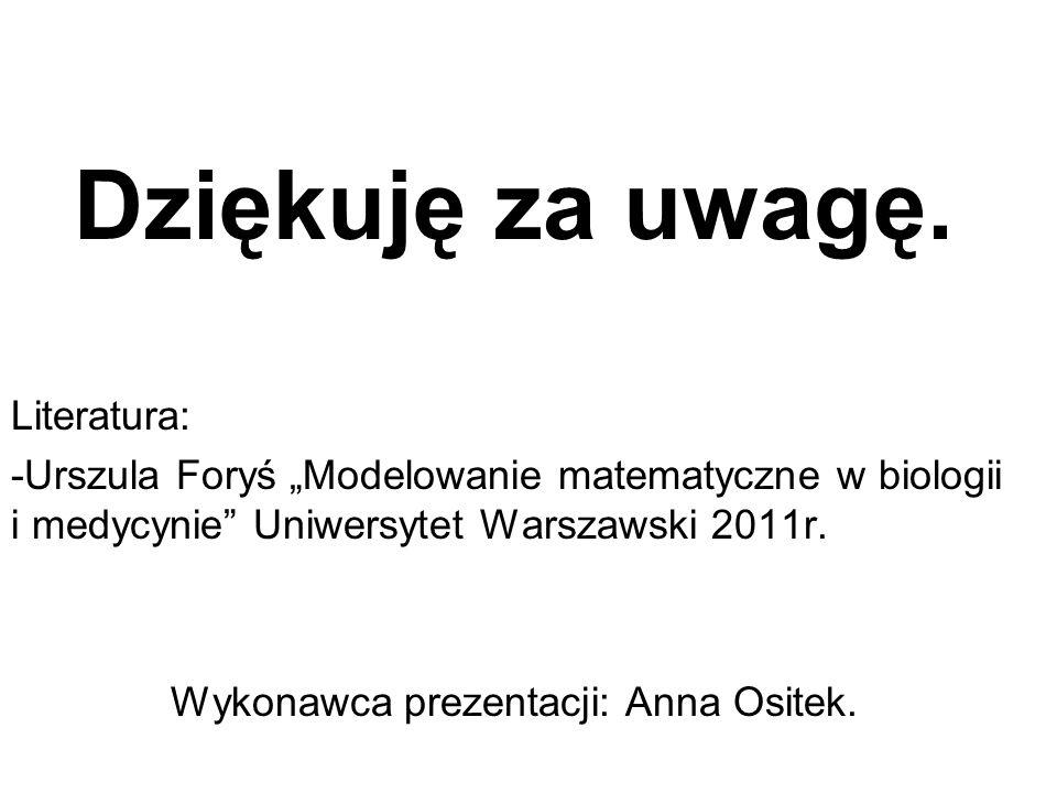 Wykonawca prezentacji: Anna Ositek.