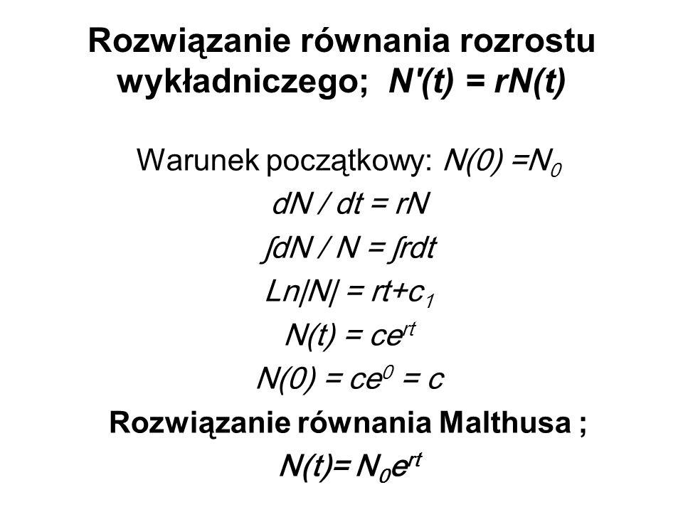 Rozwiązanie równania rozrostu wykładniczego; N (t) = rN(t)