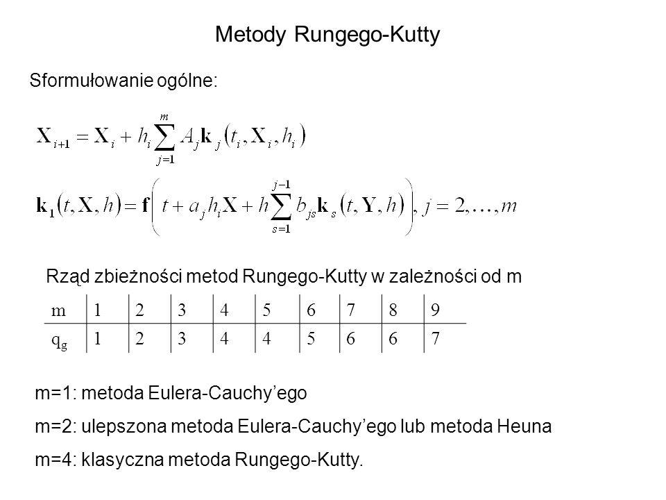 Metody Rungego-Kutty Sformułowanie ogólne: