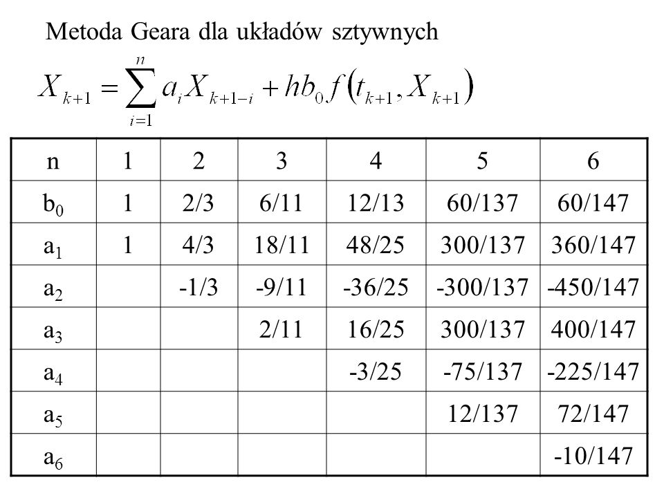 Metoda Geara dla układów sztywnych
