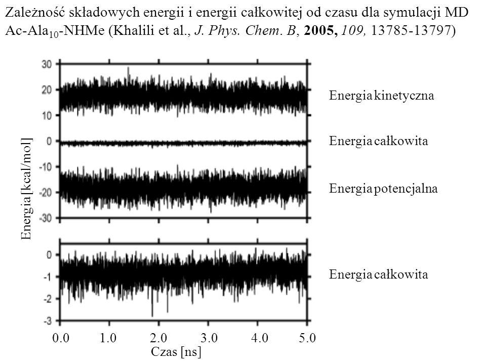 Zależność składowych energii i energii całkowitej od czasu dla symulacji MD Ac-Ala10-NHMe (Khalili et al., J. Phys. Chem. B, 2005, 109, 13785-13797)