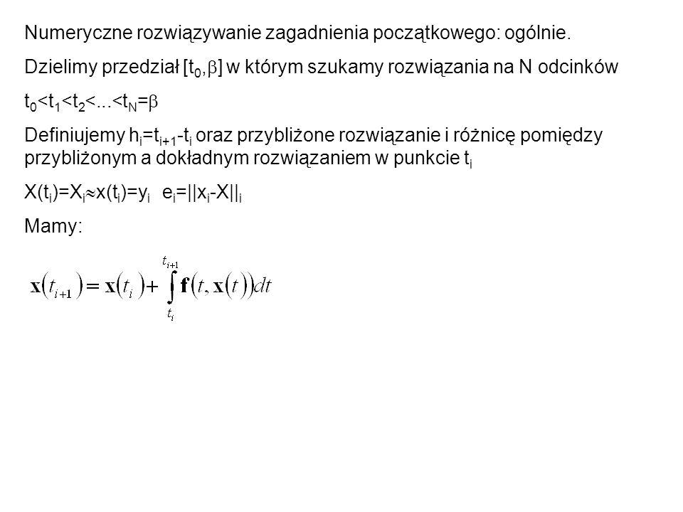 Numeryczne rozwiązywanie zagadnienia początkowego: ogólnie.
