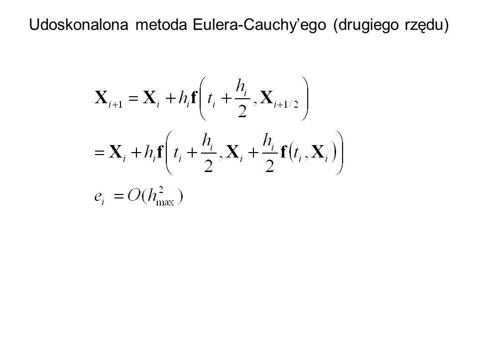 Udoskonalona metoda Eulera-Cauchy'ego (drugiego rzędu)