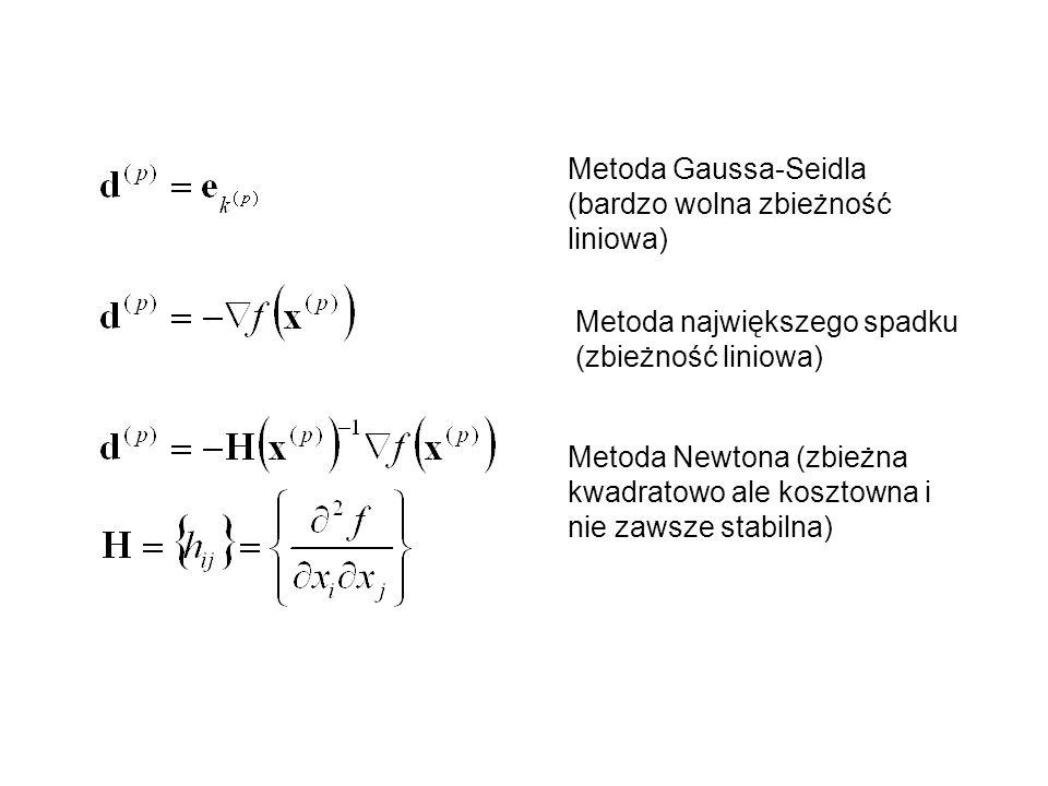 Metoda Gaussa-Seidla (bardzo wolna zbieżność liniowa)