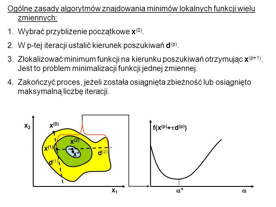 Wybrać przybliżenie początkowe x(0).