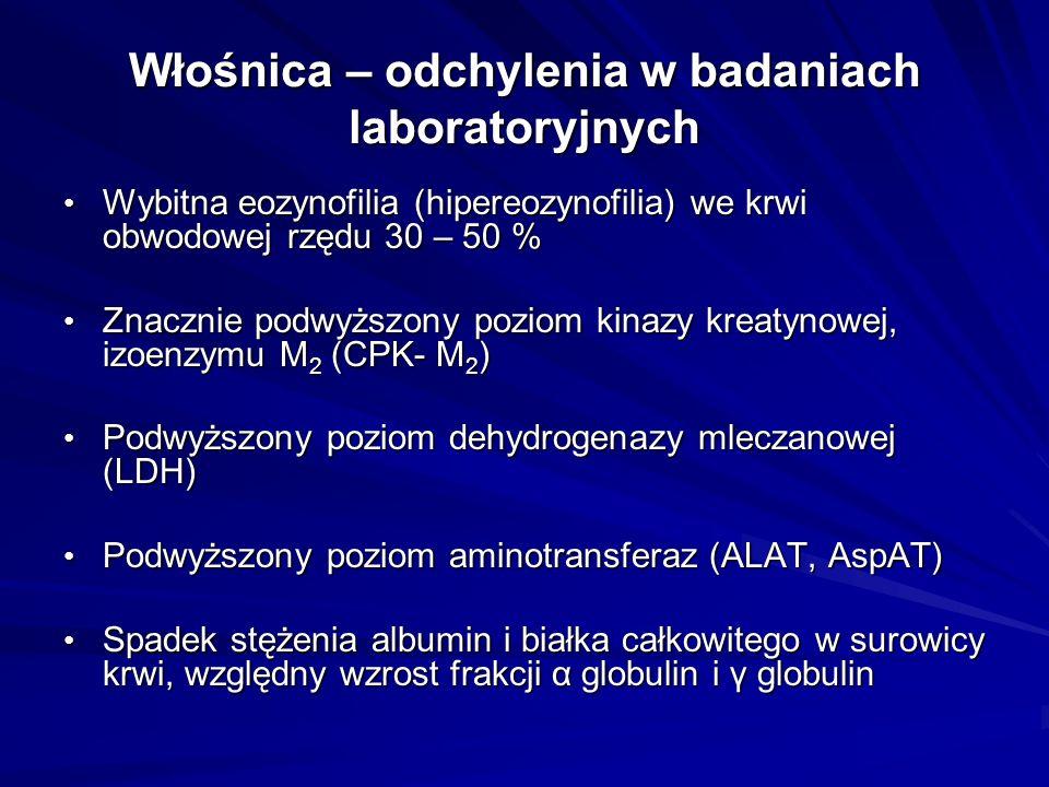 Włośnica – odchylenia w badaniach laboratoryjnych