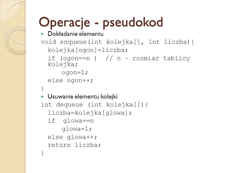Operacje - pseudokod Dokładanie elementu