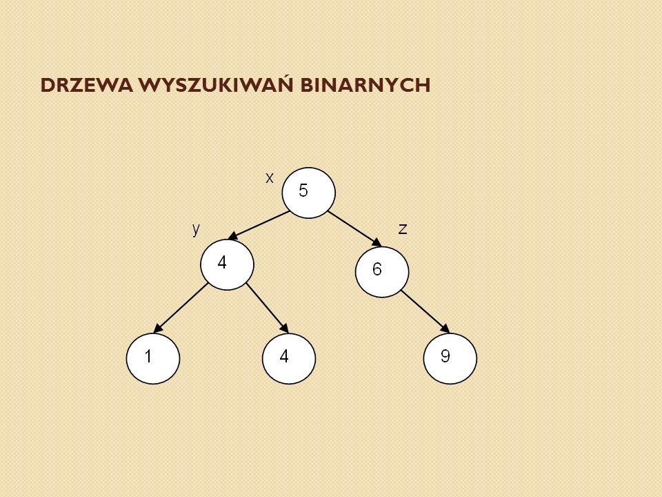 Drzewa wyszukiwań binarnych