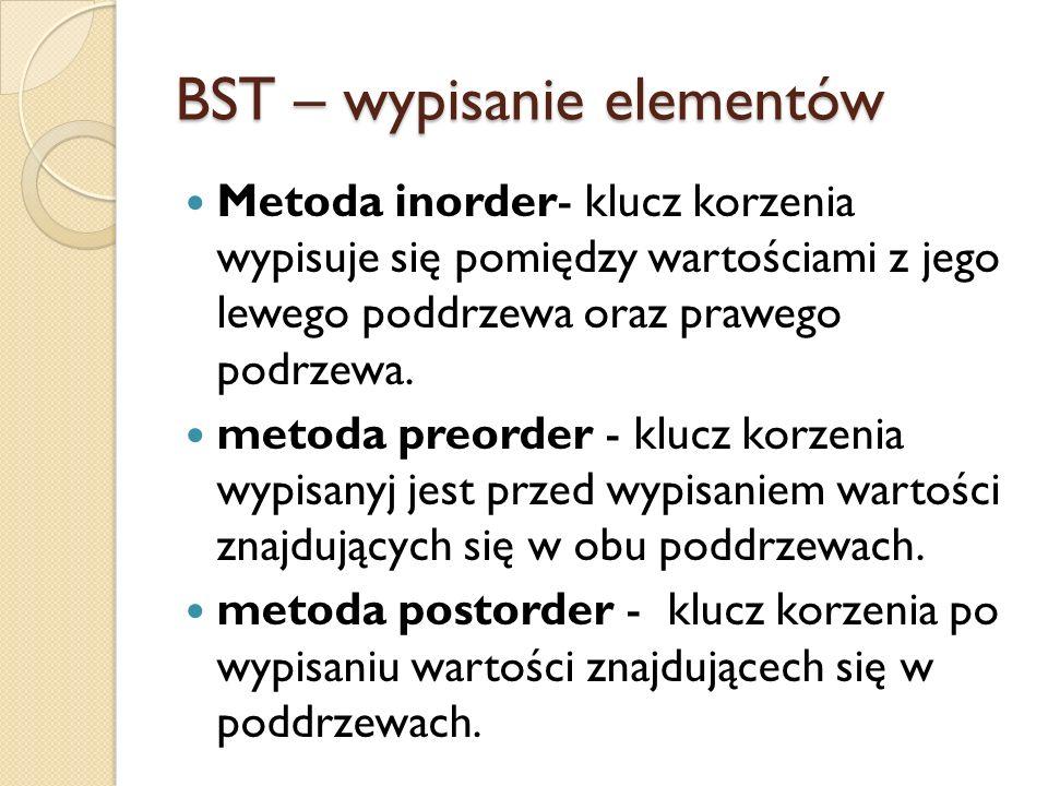 BST – wypisanie elementów