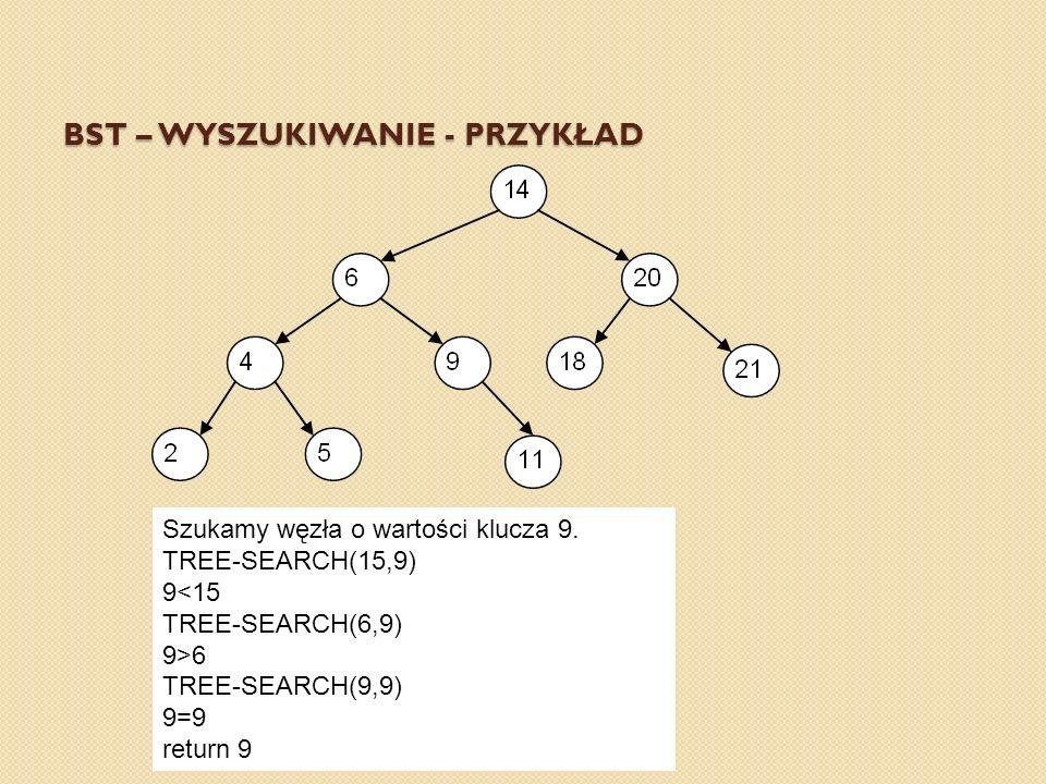 BST – wyszukiwanie - przykład