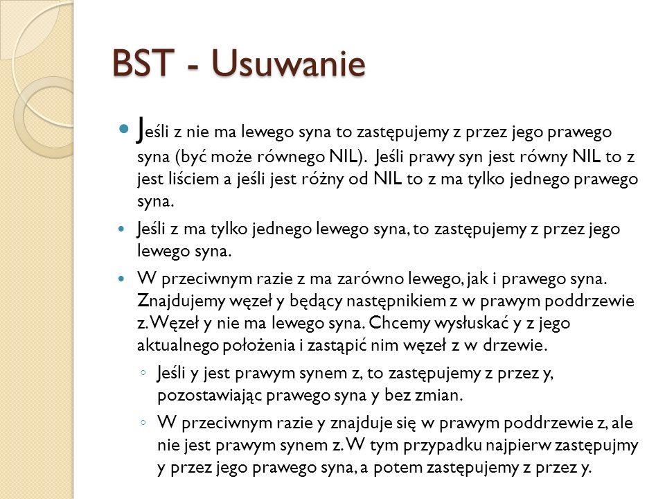 BST - Usuwanie