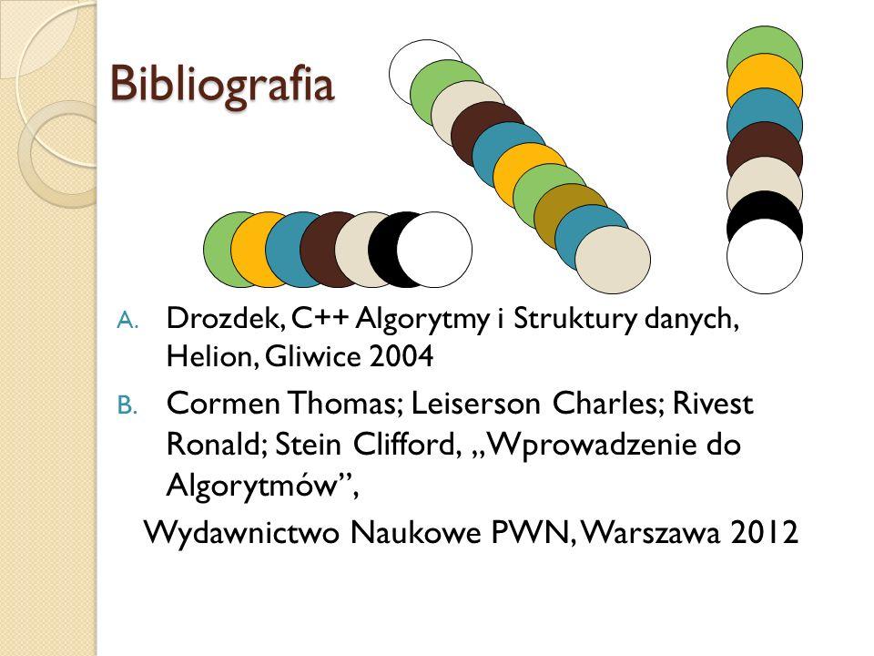 Bibliografia Drozdek, C++ Algorytmy i Struktury danych, Helion, Gliwice 2004.