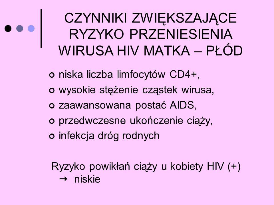 CZYNNIKI ZWIĘKSZAJĄCE RYZYKO PRZENIESIENIA WIRUSA HIV MATKA – PŁÓD