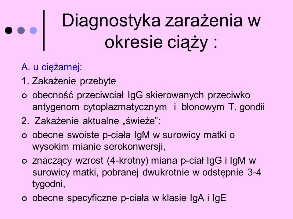 Diagnostyka zarażenia w okresie ciąży :