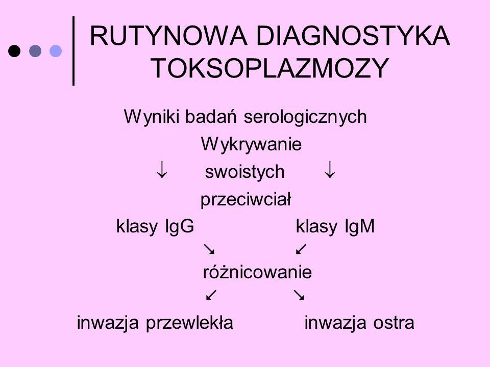 RUTYNOWA DIAGNOSTYKA TOKSOPLAZMOZY