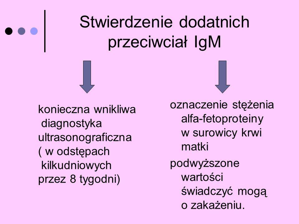 Stwierdzenie dodatnich przeciwciał IgM