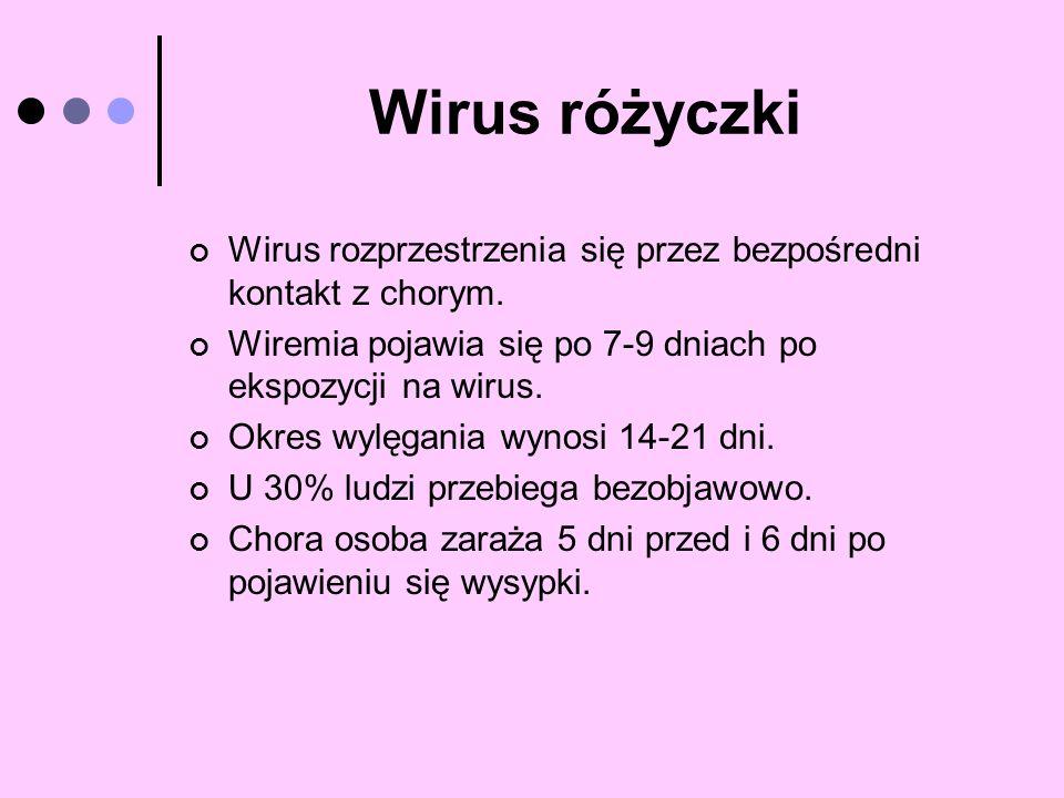 Wirus różyczki Wirus rozprzestrzenia się przez bezpośredni kontakt z chorym. Wiremia pojawia się po 7-9 dniach po ekspozycji na wirus.