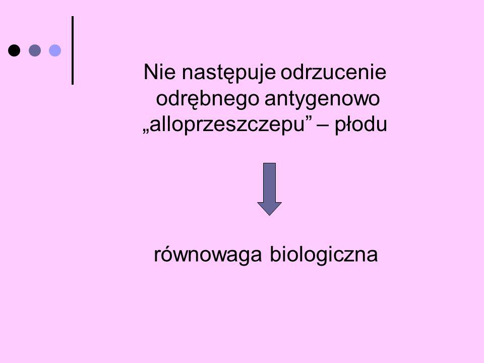 równowaga biologiczna