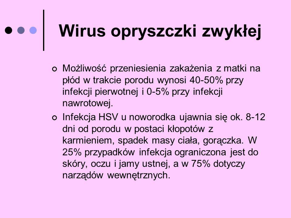 Wirus opryszczki zwykłej