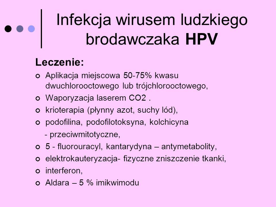 Infekcja wirusem ludzkiego brodawczaka HPV