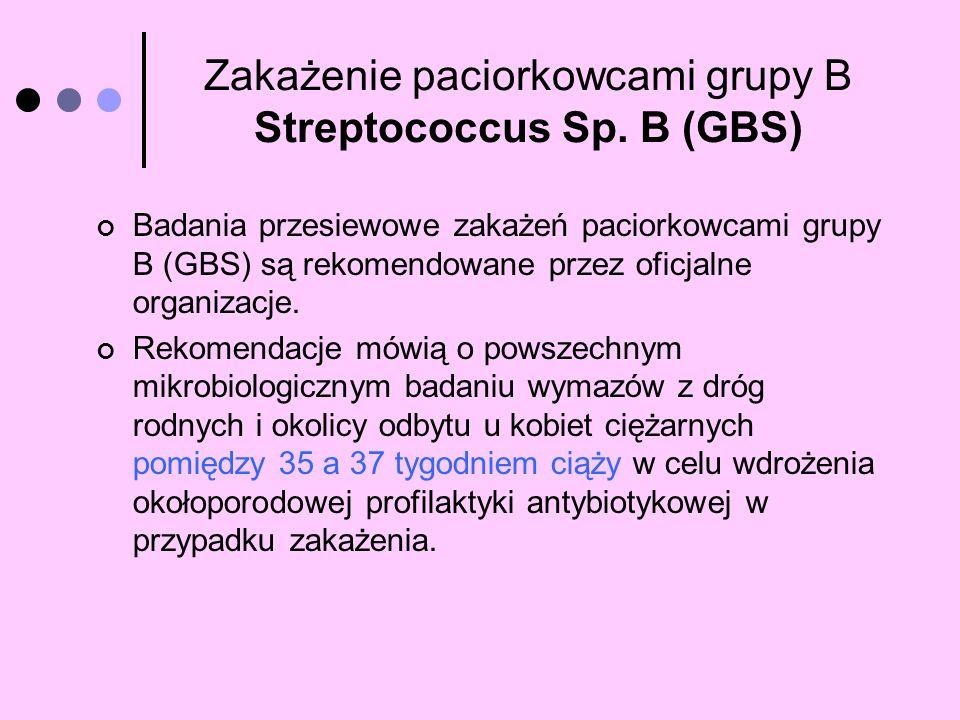 Zakażenie paciorkowcami grupy B Streptococcus Sp. B (GBS)