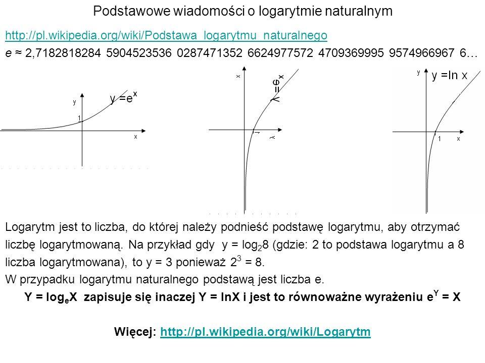 Podstawowe wiadomości o logarytmie naturalnym