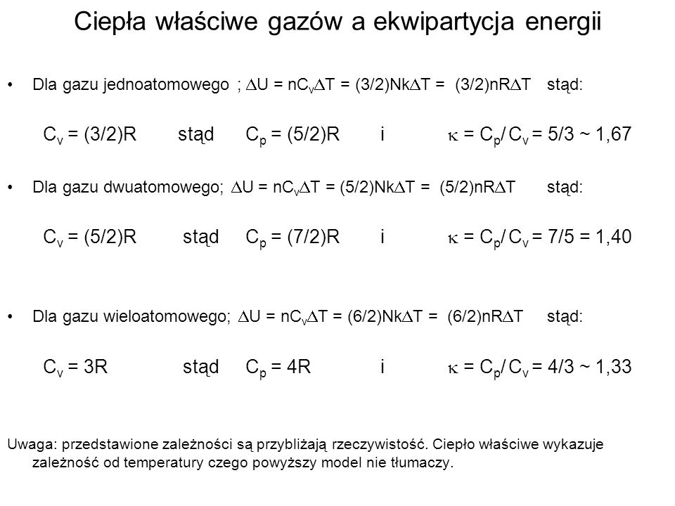 Ciepła właściwe gazów a ekwipartycja energii