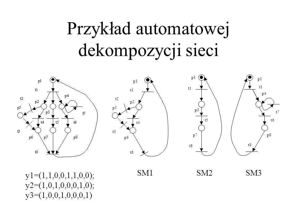 Przykład automatowej dekompozycji sieci