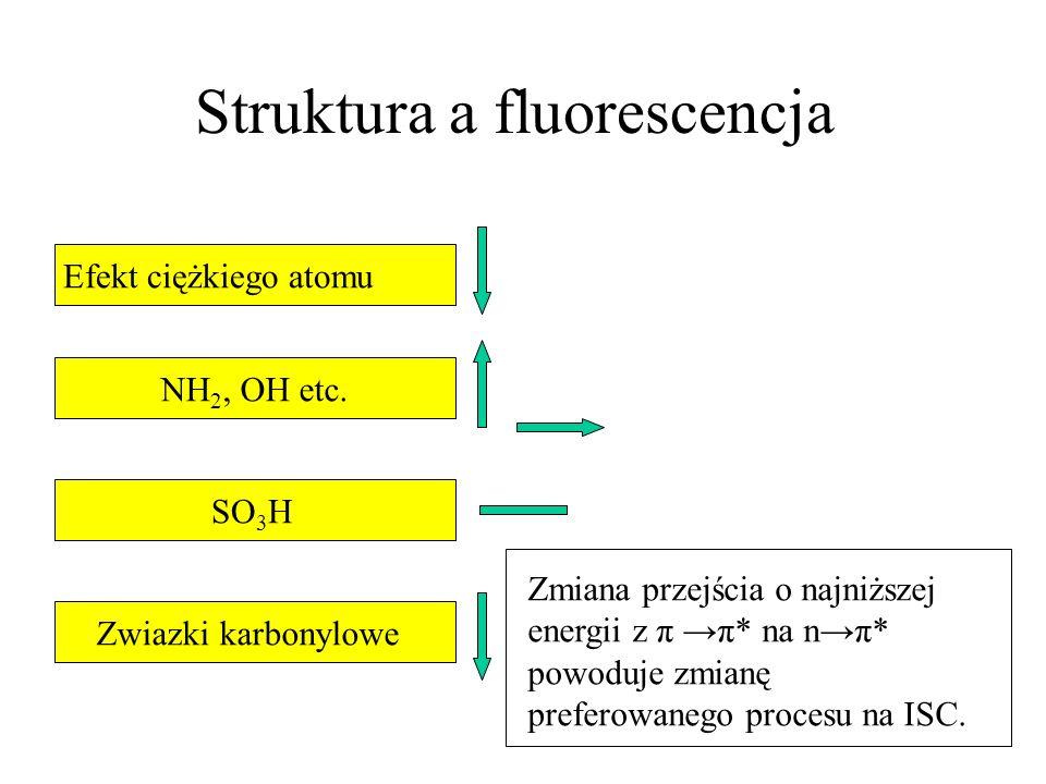 Struktura a fluorescencja