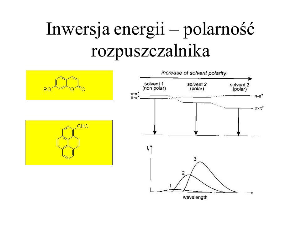 Inwersja energii – polarność rozpuszczalnika